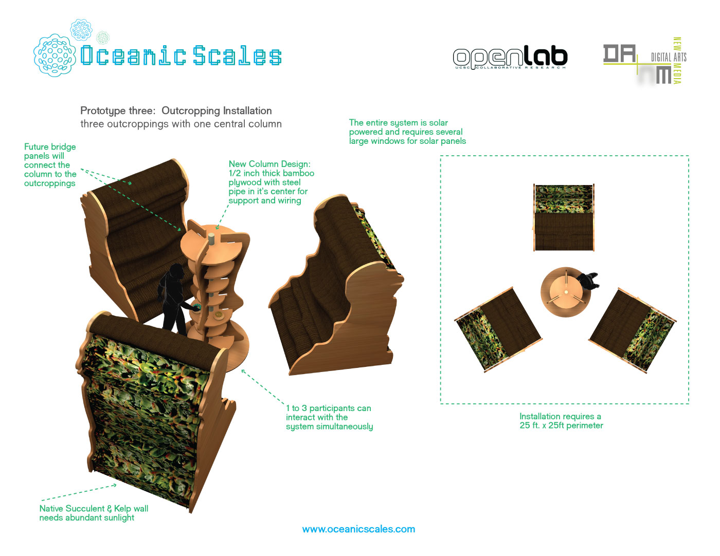 Oceanic-Scales---Final-Proposal